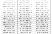Sigla biblijne - Mk i Mdr